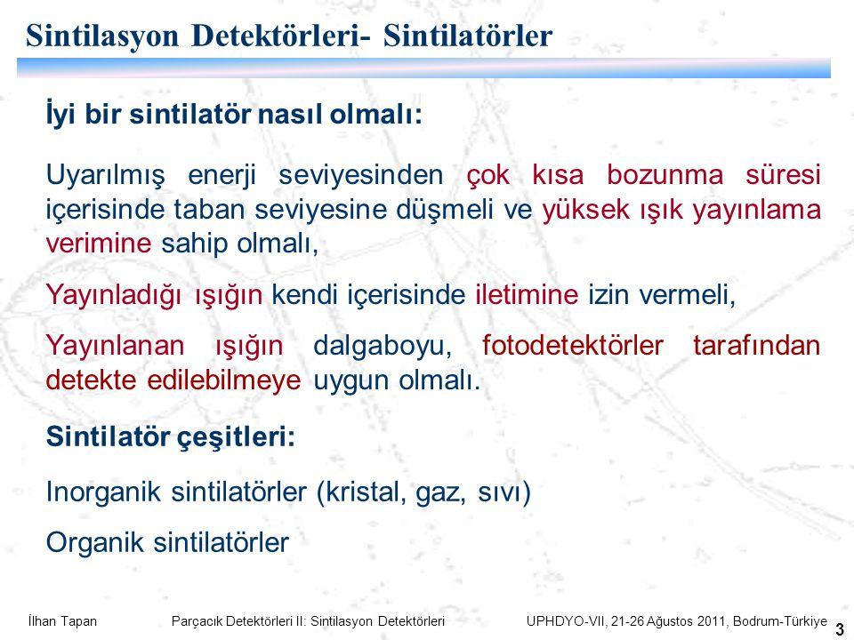 İlhan Tapan Parçacık Detektörleri II: Sintilasyon Detektörleri UPHDYO-VII, 21-26 Ağustos 2011, Bodrum-Türkiye 3 Uyarılmış enerji seviyesinden çok kısa