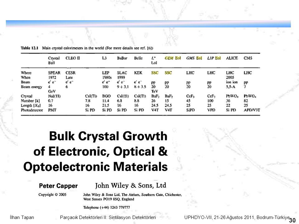 İlhan Tapan Parçacık Detektörleri II: Sintilasyon Detektörleri UPHDYO-VII, 21-26 Ağustos 2011, Bodrum-Türkiye 30