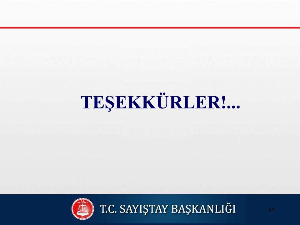 TEŞEKKÜRLER!... 55