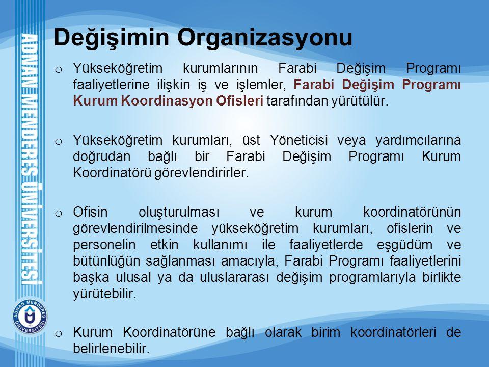 Değişimin Organizasyonu o Yükseköğretim kurumlarının Farabi Değişim Programı faaliyetlerine ilişkin iş ve işlemler, Farabi Değişim Programı Kurum Koor