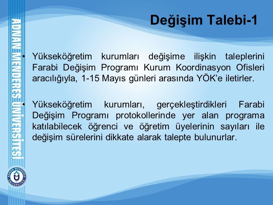 Değişim Talebi-1 Yükseköğretim kurumları değişime ilişkin taleplerini Farabi Değişim Programı Kurum Koordinasyon Ofisleri aracılığıyla, 1-15 Mayıs gün