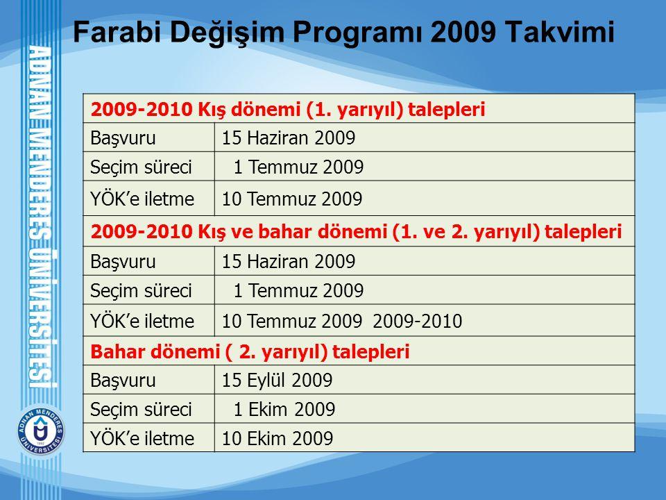 Farabi Değişim Programı 2009 Takvimi 2009-2010 Kış dönemi (1. yarıyıl) talepleri Başvuru15 Haziran 2009 Seçim süreci 1 Temmuz 2009 YÖK'e iletme10 Temm