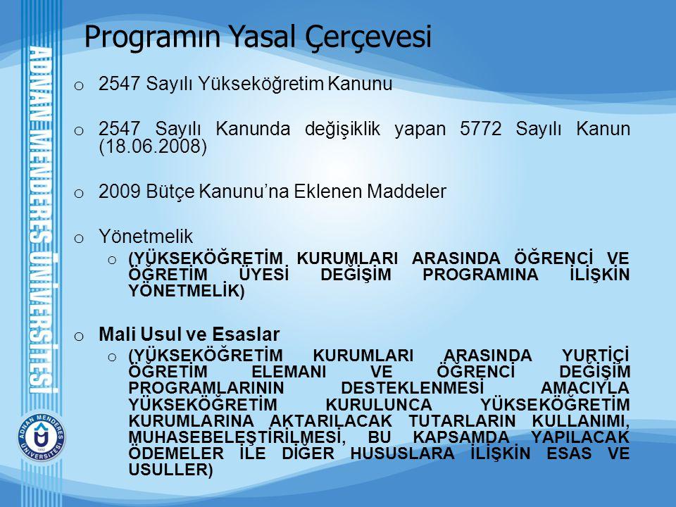 o 2547 Sayılı Yükseköğretim Kanunu o 2547 Sayılı Kanunda değişiklik yapan 5772 Sayılı Kanun (18.06.2008) o 2009 Bütçe Kanunu'na Eklenen Maddeler o Yön