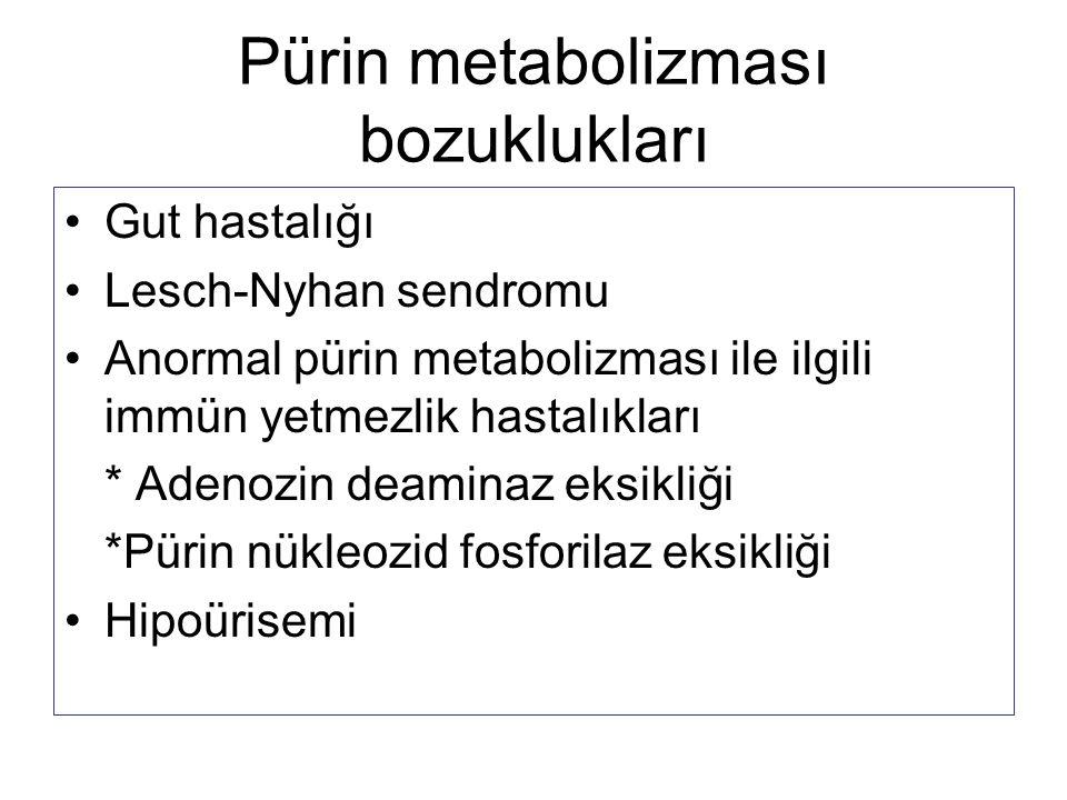 Pürin metabolizması bozuklukları Gut hastalığı Lesch-Nyhan sendromu Anormal pürin metabolizması ile ilgili immün yetmezlik hastalıkları * Adenozin dea