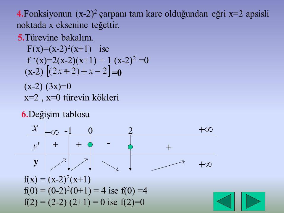 4.Fonksiyonun (x-2) 2 çarpanı tam kare olduğundan eğri x=2 apsisli noktada x eksenine teğettir. 5.Türevine bakalım. F(x)=(x-2) 2 (x+1) ise f '(x)=2(x-