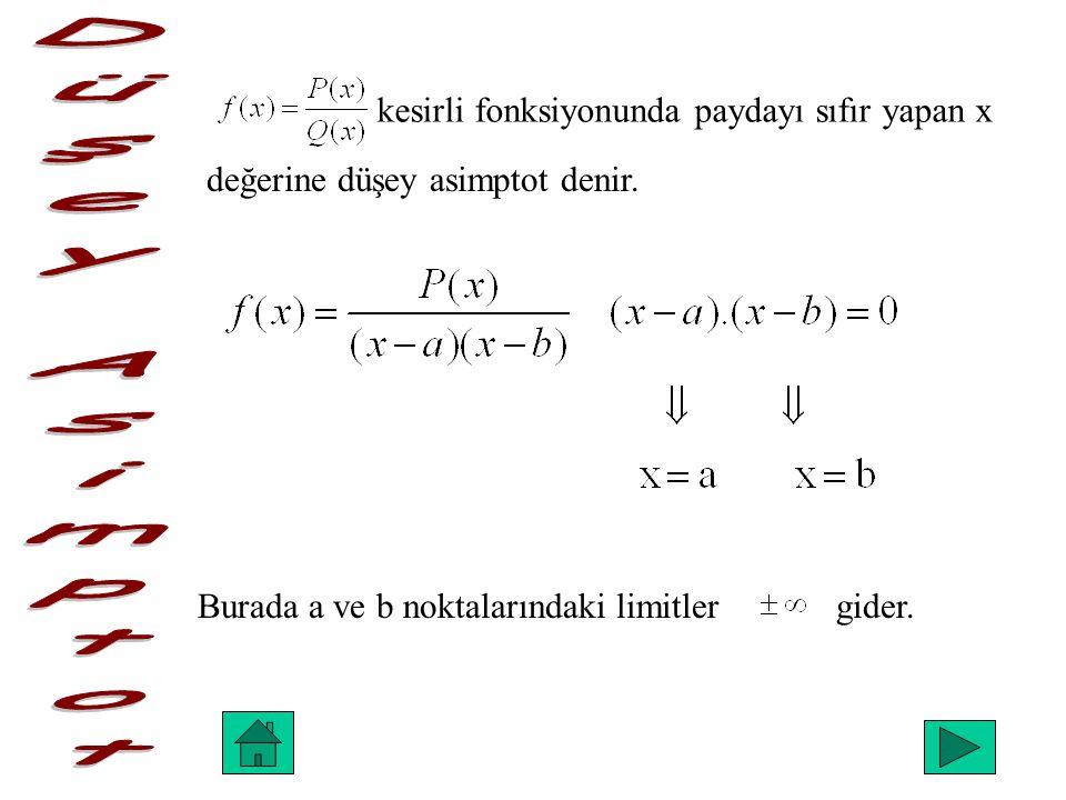 kesirli fonksiyonunda paydayı sıfır yapan x değerine düşey asimptot denir. Burada a ve b noktalarındaki limitler gider.