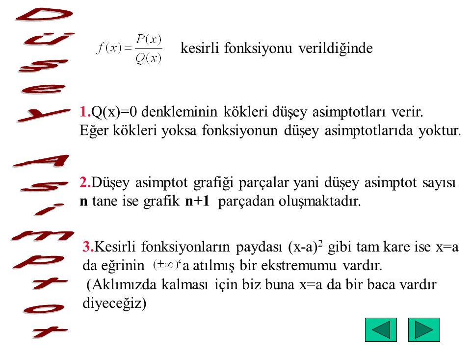 kesirli fonksiyonu verildiğinde 1.Q(x)=0 denkleminin kökleri düşey asimptotları verir. Eğer kökleri yoksa fonksiyonun düşey asimptotlarıda yoktur. 2.D