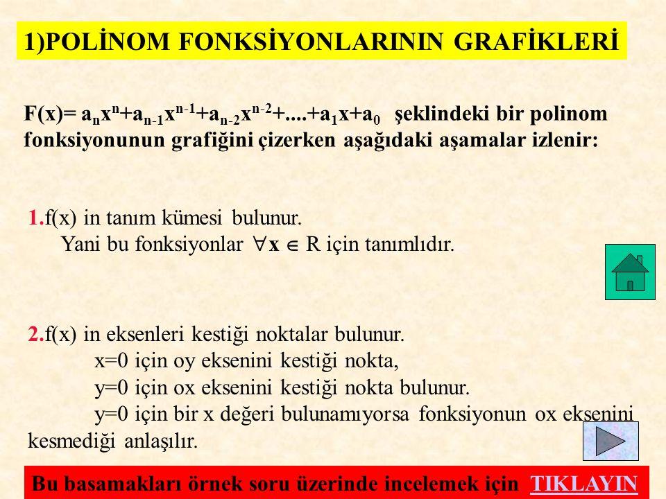 1.F(x) fonksiyonunu için tanımlıdır. 2.Eksenlerin kestiği noktalar 3.Fonksiyonun uç noktaları