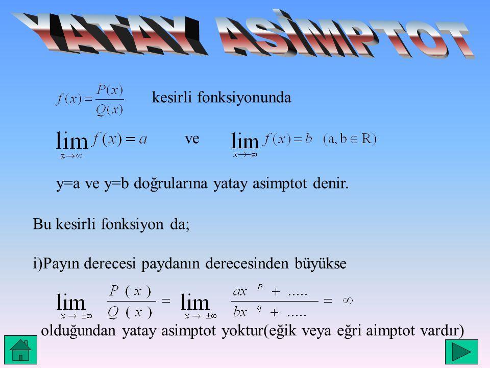 kesirli fonksiyonunda ve y=a ve y=b doğrularına yatay asimptot denir. Bu kesirli fonksiyon da; i)Payın derecesi paydanın derecesinden büyükse olduğund