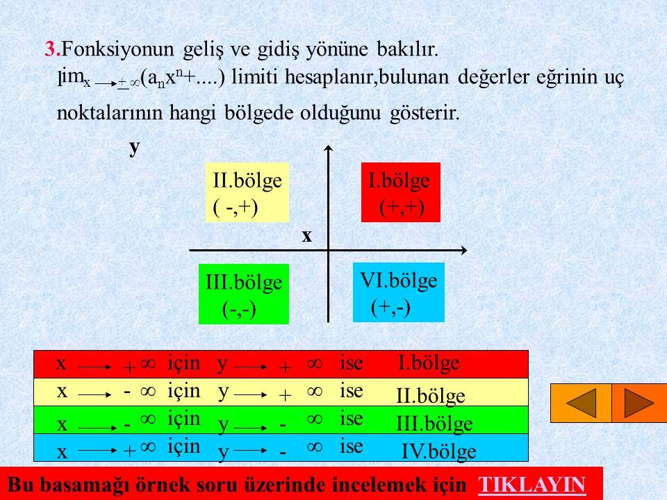 3.Fonksiyonun geliş ve gidiş yönüne bakılır. im x +  _ l (a n x n +....) limiti hesaplanır,bulunan değerler eğrinin uç noktalarının hangi bölgede old