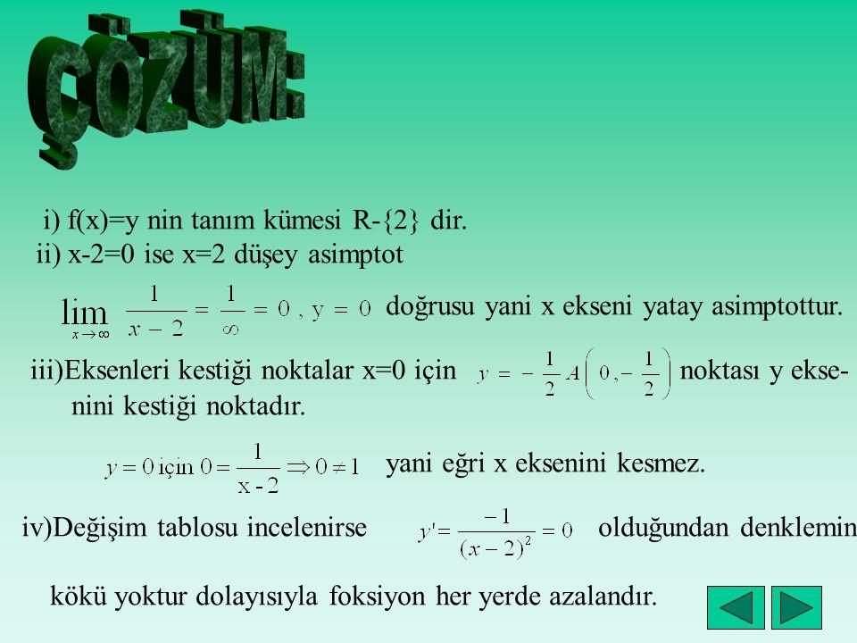 i) f(x)=y nin tanım kümesi R-{2} dir. ii) x-2=0 ise x=2 düşey asimptot doğrusu yani x ekseni yatay asimptottur. iii)Eksenleri kestiği noktalar x=0 içi