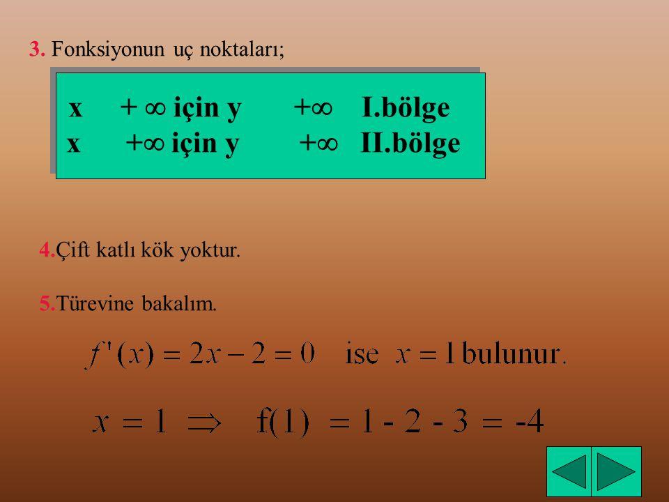 3. Fonksiyonun uç noktaları; x +  için y +  I.bölge x +  için y +  II.bölge 4.Çift katlı kök yoktur. 5.Türevine bakalım.