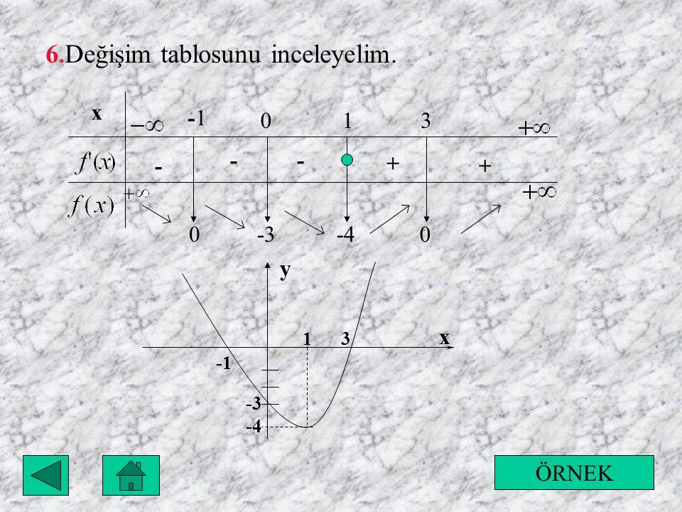 6. Değişim tablosunu inceleyelim. x -1 013 - - - + + 0-3-40 -3 13 x y ÖRNEK