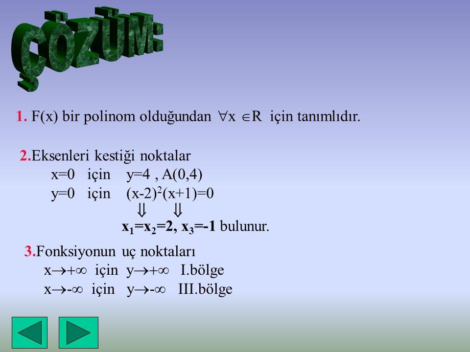 1. F(x) bir polinom olduğundan  x  R için tanımlıdır. 2.Eksenleri kestiği noktalar x=0 için y=4, A(0,4) y=0 için (x-2) 2 (x+1)=0  x 1 =x 2 =2, x 3