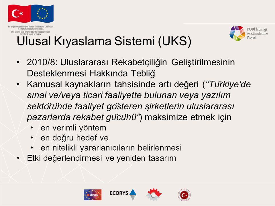 Ulusal Kıyaslama Sistemi (UKS) 2010/8: Uluslararası Rekabetc ̧ iliğin Geliştirilmesinin Desteklenmesi Hakkında Teblig ̆ Kamusal kaynakların tahsisinde
