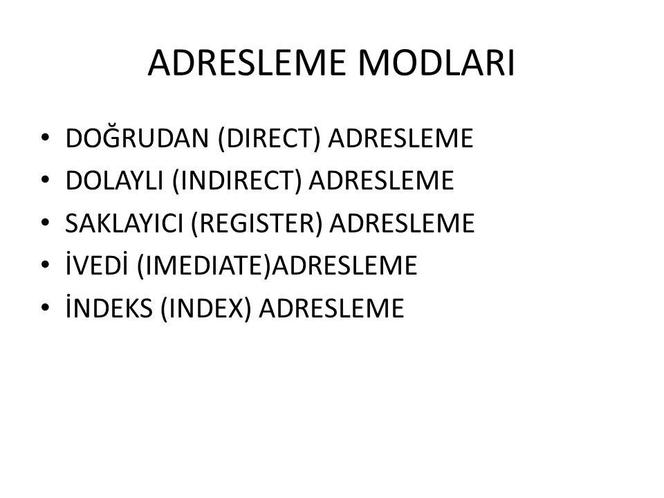ADRESLEME MODLARI DOĞRUDAN (DIRECT) ADRESLEME DOLAYLI (INDIRECT) ADRESLEME SAKLAYICI (REGISTER) ADRESLEME İVEDİ (IMEDIATE)ADRESLEME İNDEKS (INDEX) ADR