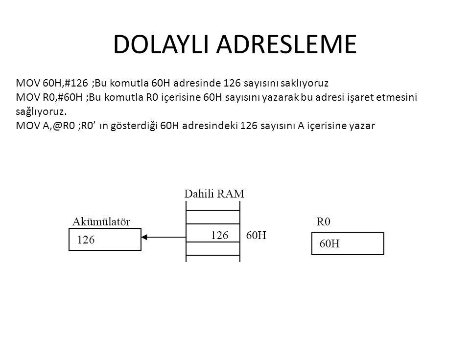 DOLAYLI ADRESLEME MOV 60H,#126 ;Bu komutla 60H adresinde 126 sayısını saklıyoruz MOV R0,#60H ;Bu komutla R0 içerisine 60H sayısını yazarak bu adresi i