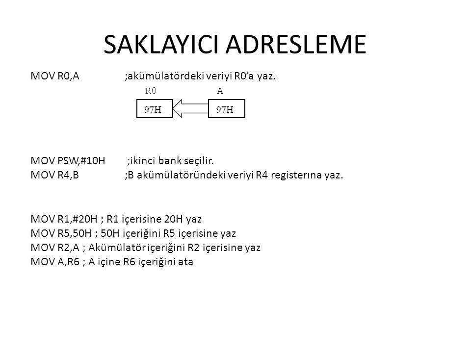 SAKLAYICI ADRESLEME MOV R1,#20H ; R1 içerisine 20H yaz MOV R5,50H ; 50H içeriğini R5 içerisine yaz MOV R2,A ; Akümülatör içeriğini R2 içerisine yaz MO