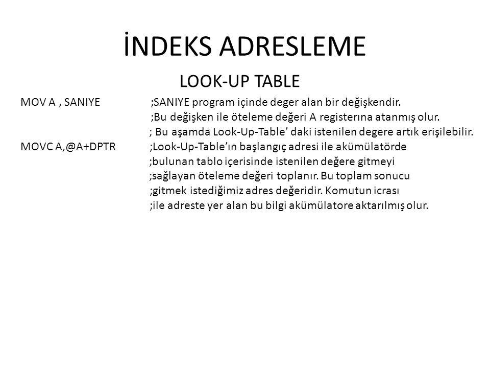 İNDEKS ADRESLEME LOOK-UP TABLE MOV A, SANIYE ;SANIYE program içinde deger alan bir değişkendir. ;Bu değişken ile öteleme değeri A registerına atanmış