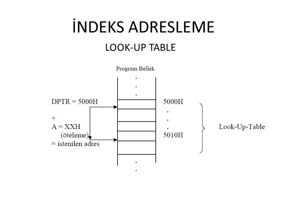 İNDEKS ADRESLEME LOOK-UP TABLE