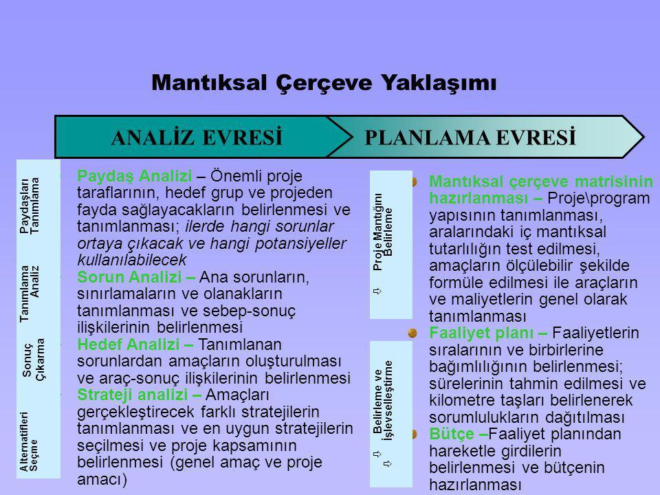 Mantıksal çerçeve matrisinin hazırlanması – Proje\program yapısının tanımlanması, aralarındaki iç mantıksal tutarlılığın test edilmesi, amaçların ölçü