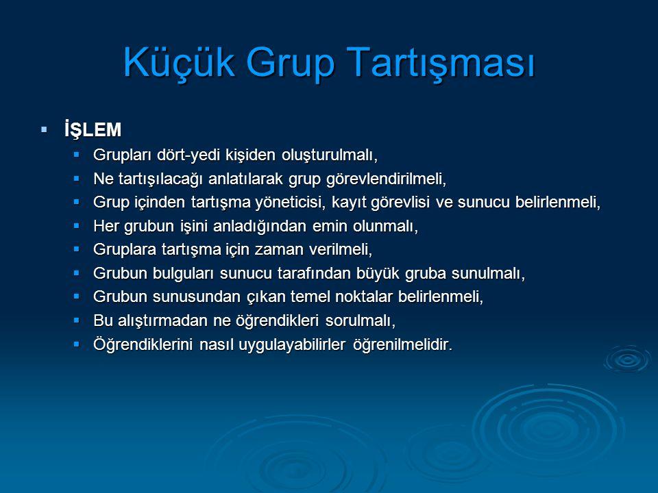 Küçük Grup Tartışması  İŞLEM  Grupları dört-yedi kişiden oluşturulmalı,  Ne tartışılacağı anlatılarak grup görevlendirilmeli,  Grup içinden tartışma yöneticisi, kayıt görevlisi ve sunucu belirlenmeli,  Her grubun işini anladığından emin olunmalı,  Gruplara tartışma için zaman verilmeli,  Grubun bulguları sunucu tarafından büyük gruba sunulmalı,  Grubun sunusundan çıkan temel noktalar belirlenmeli,  Bu alıştırmadan ne öğrendikleri sorulmalı,  Öğrendiklerini nasıl uygulayabilirler öğrenilmelidir.