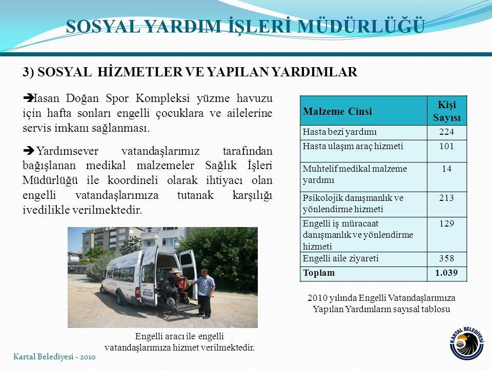Kartal Belediyesi - 2010 SOSYAL YARDIM İŞLERİ MÜDÜRLÜĞÜ 3) SOSYAL HİZMETLER VE YAPILAN YARDIMLAR Malzeme Cinsi Kişi Sayısı Hasta bezi yardımı224 Hasta