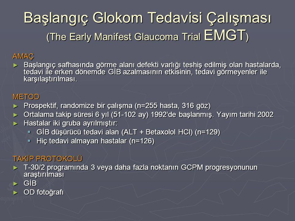 Başlangıç Glokom Tedavisi Çalışması (The Early Manifest Glaucoma Trial EMGT ) AMAÇ ► Başlangıç safhasında görme alanı defekti varlığı teshiş edilmiş o
