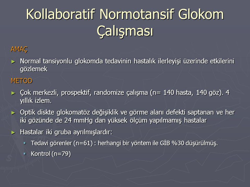 Kollaboratif Normotansif Glokom Çalışması AMAÇ ► Normal tansiyonlu glokomda tedavinin hastalık ilerleyişi üzerinde etkilerini gözlemek METOD ► Çok mer