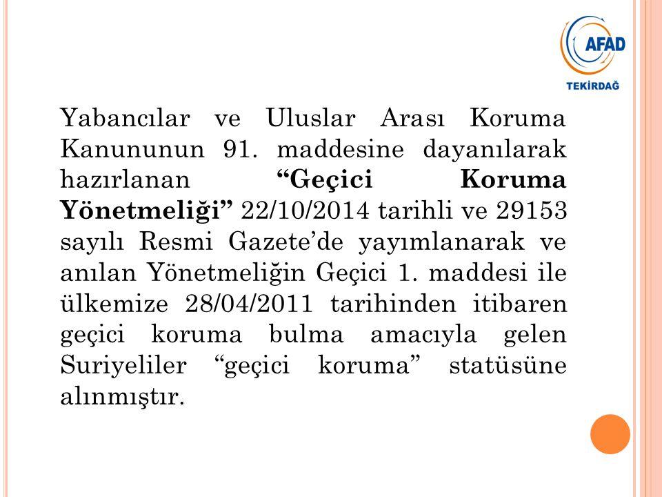 """Yabancılar ve Uluslar Arası Koruma Kanununun 91. maddesine dayanılarak hazırlanan """"Geçici Koruma Yönetmeliği"""" 22/10/2014 tarihli ve 29153 sayılı Resmi"""