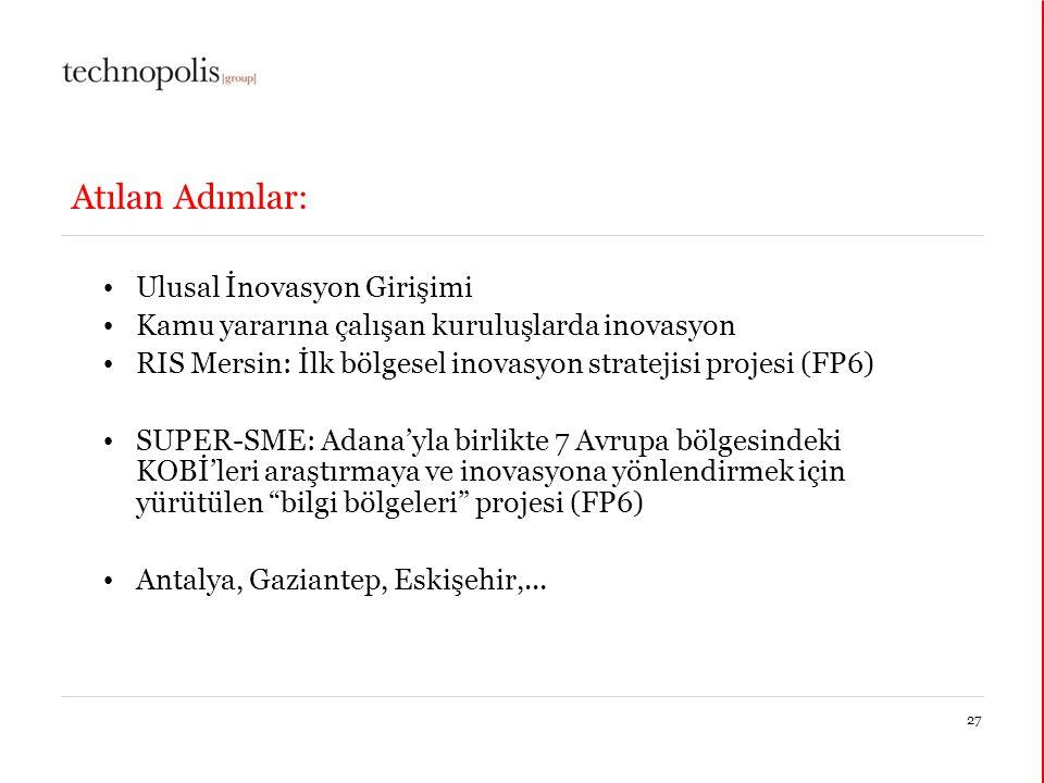 30 mars 201527 Atılan Adımlar: Ulusal İnovasyon Girişimi Kamu yararına çalışan kuruluşlarda inovasyon RIS Mersin: İlk bölgesel inovasyon stratejisi projesi (FP6) SUPER-SME: Adana'yla birlikte 7 Avrupa bölgesindeki KOBİ'leri araştırmaya ve inovasyona yönlendirmek için yürütülen bilgi bölgeleri projesi (FP6) Antalya, Gaziantep, Eskişehir,...