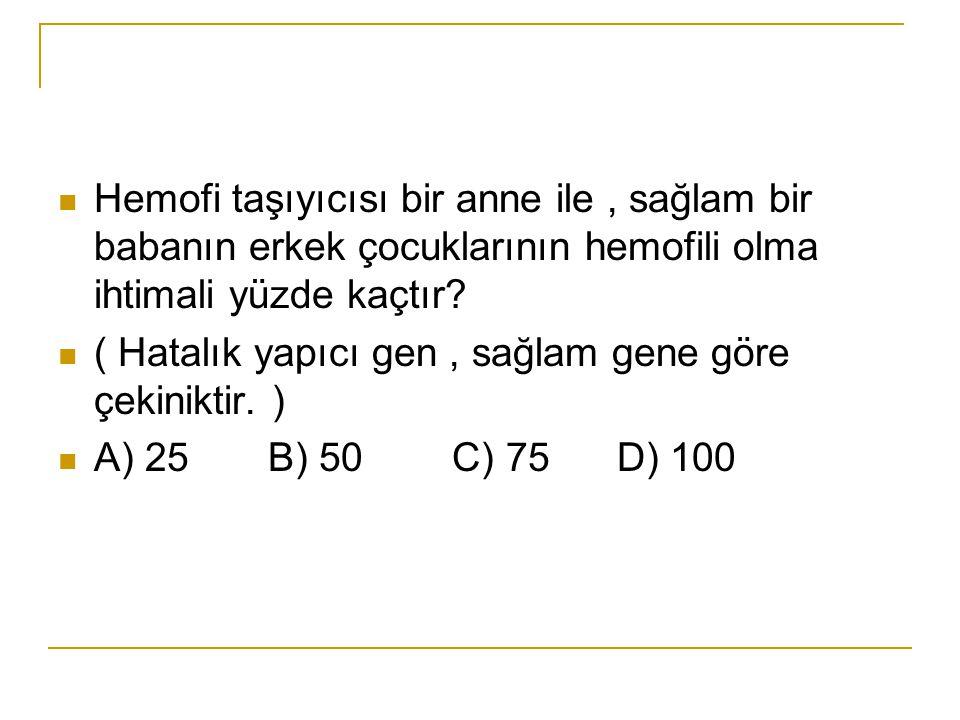 I.Albinoluk II. Hemofili III.