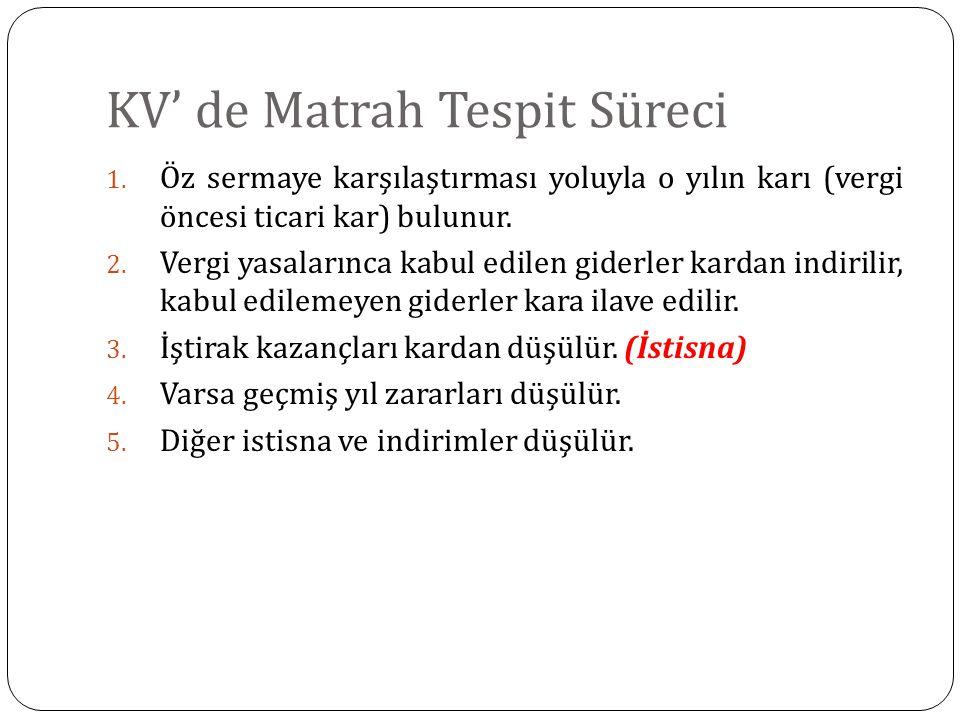 KV' de Matrah Tespit Süreci 1. Öz sermaye karşılaştırması yoluyla o yılın karı (vergi öncesi ticari kar) bulunur. 2. Vergi yasalarınca kabul edilen gi