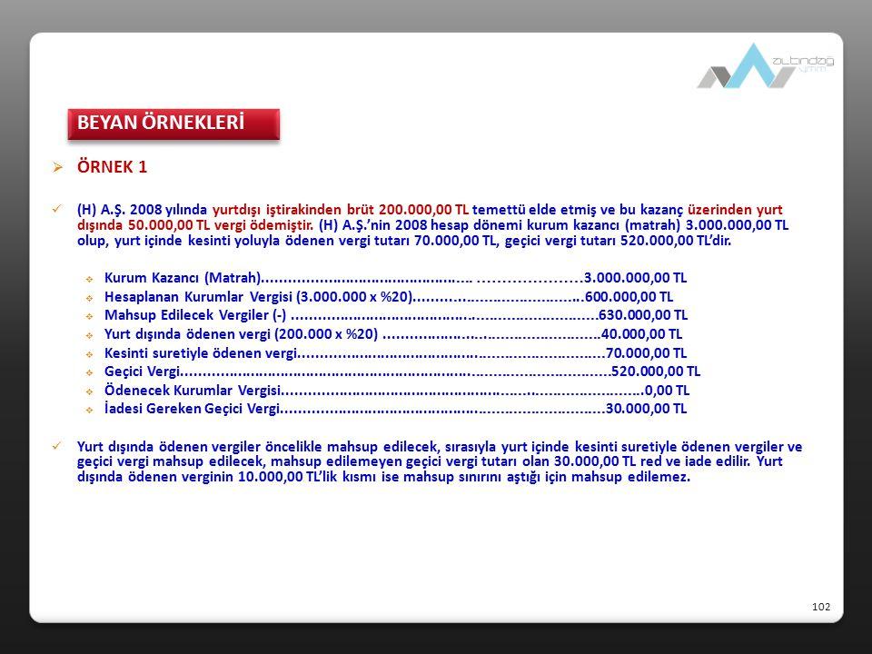  ÖRNEK 1 (H) A.Ş. 2008 yılında yurtdışı iştirakinden brüt 200.000,00 TL temettü elde etmiş ve bu kazanç üzerinden yurt dışında 50.000,00 TL vergi öde