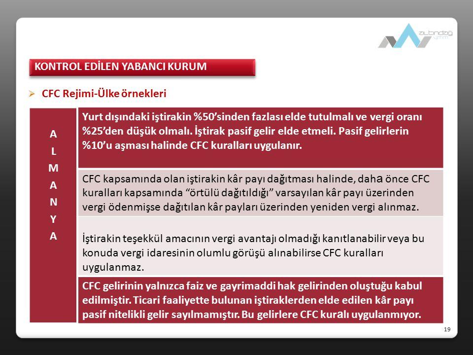  CFC Rejimi-Ülke örnekleri KONTROL EDİLEN YABANCI KURUM ALMANYAALMANYA Yurt dışındaki iştirakin %50'sinden fazlası elde tutulmalı ve vergi oranı %25'