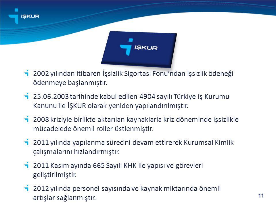 11 2002 yılından itibaren İşsizlik Sigortası Fonu'ndan işsizlik ödeneği ödenmeye başlanmıştır. 25.06.2003 tarihinde kabul edilen 4904 sayılı Türkiye i