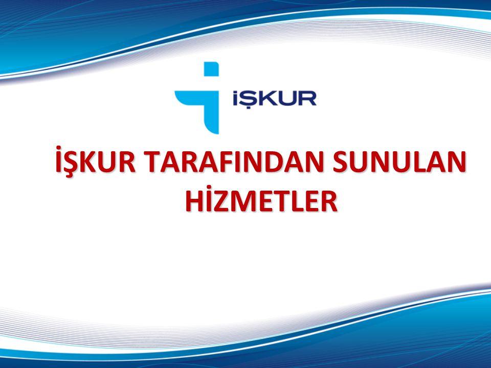 İŞKUR TARAFINDAN SUNULAN HİZMETLER