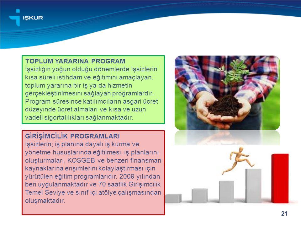 TOPLUM YARARINA PROGRAM İşsizliğin yoğun olduğu dönemlerde işsizlerin kısa süreli istihdam ve eğitimini amaçlayan. toplum yararına bir iş ya da hizmet