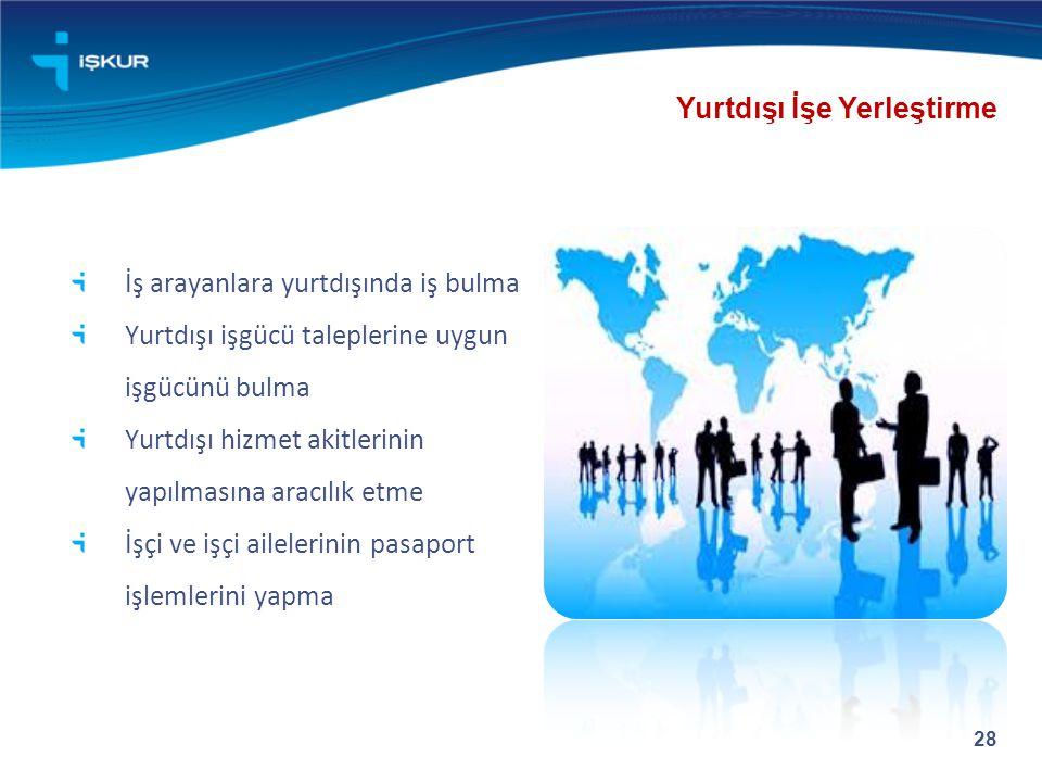 İş arayanlara yurtdışında iş bulma Yurtdışı işgücü taleplerine uygun işgücünü bulma Yurtdışı hizmet akitlerinin yapılmasına aracılık etme İşçi ve işçi
