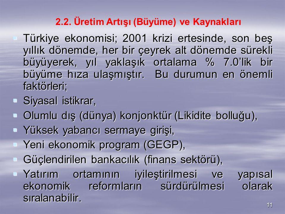 11  Türkiye ekonomisi; 2001 krizi ertesinde, son beş yıllık dönemde, her bir çeyrek alt dönemde sürekli büyüyerek, yıl yaklaşık ortalama % 7.0'lik bi