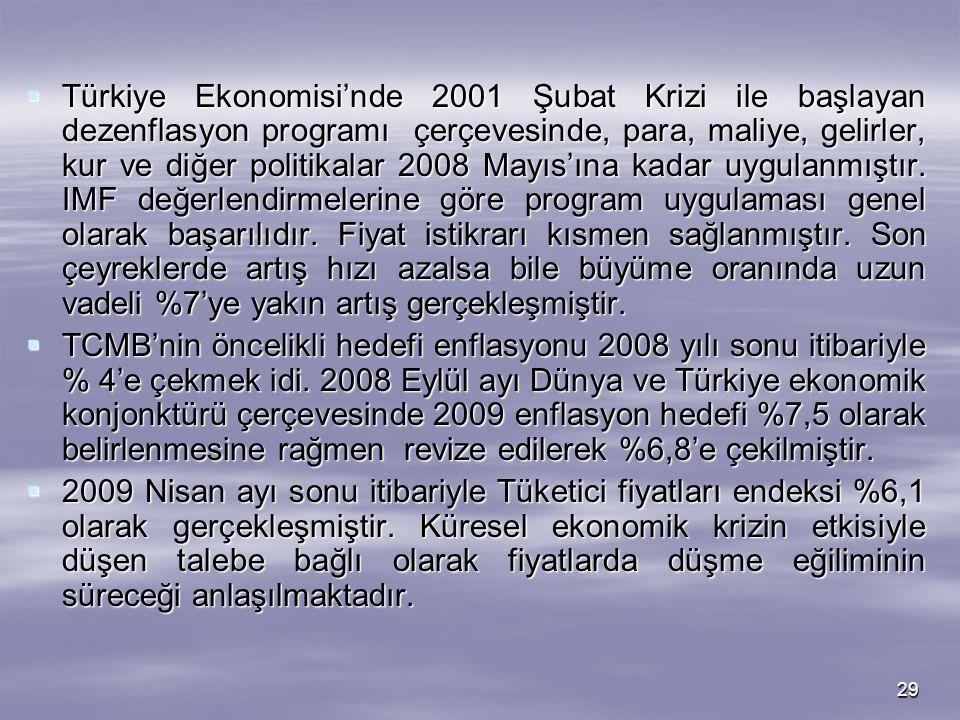 29  Türkiye Ekonomisi'nde 2001 Şubat Krizi ile başlayan dezenflasyon programı çerçevesinde, para, maliye, gelirler, kur ve diğer politikalar 2008 May