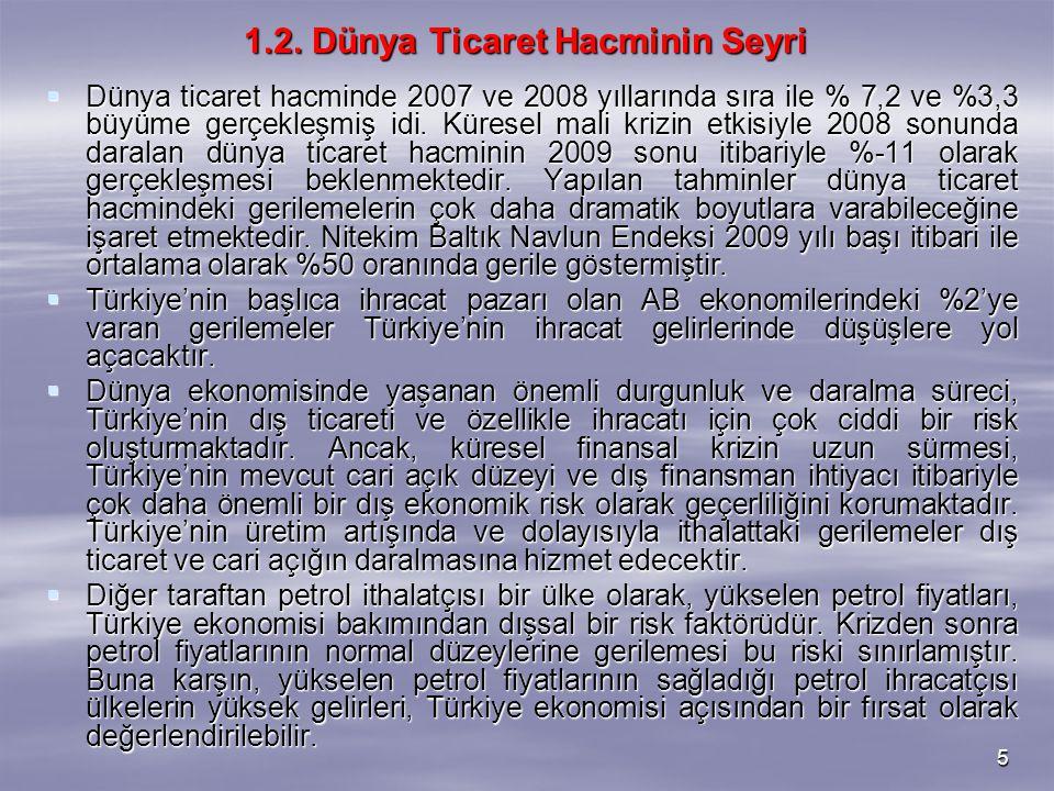 26 Tablo 2.5: Türkiye Brüt Dış Borç Stoku (Milyar Dolar)