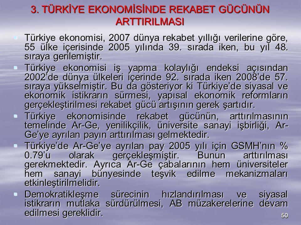 50 3. TÜRKİYE EKONOMİSİNDE REKABET GÜCÜNÜN ARTTIRILMASI  Türkiye ekonomisi, 2007 dünya rekabet yıllığı verilerine göre, 55 ülke içerisinde 2005 yılın
