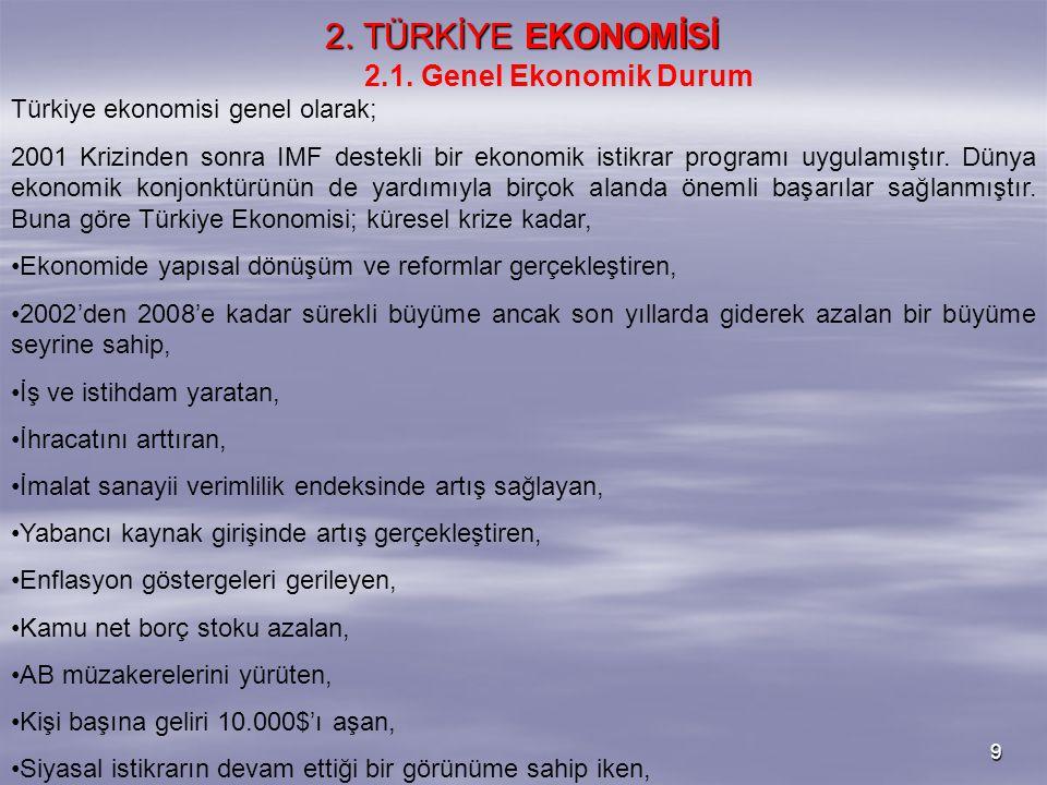 9 2. TÜRKİYE EKONOMİSİ 2.1. Genel Ekonomik Durum Türkiye ekonomisi genel olarak; 2001 Krizinden sonra IMF destekli bir ekonomik istikrar programı uygu