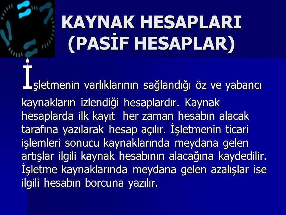 KAYNAK HESAPLARI (PASİF HESAPLAR) İ şletmenin varlıklarının sağlandığı öz ve yabancı kaynakların izlendiği hesaplardır.