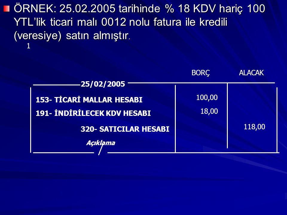 ÖRNEK: 25.02.2005 tarihinde % 18 KDV hariç 100 YTL'lik ticari malı 0012 nolu fatura ile kredili (veresiye) satın almıştır. 25/02/2005 153- TİCARİ MALL