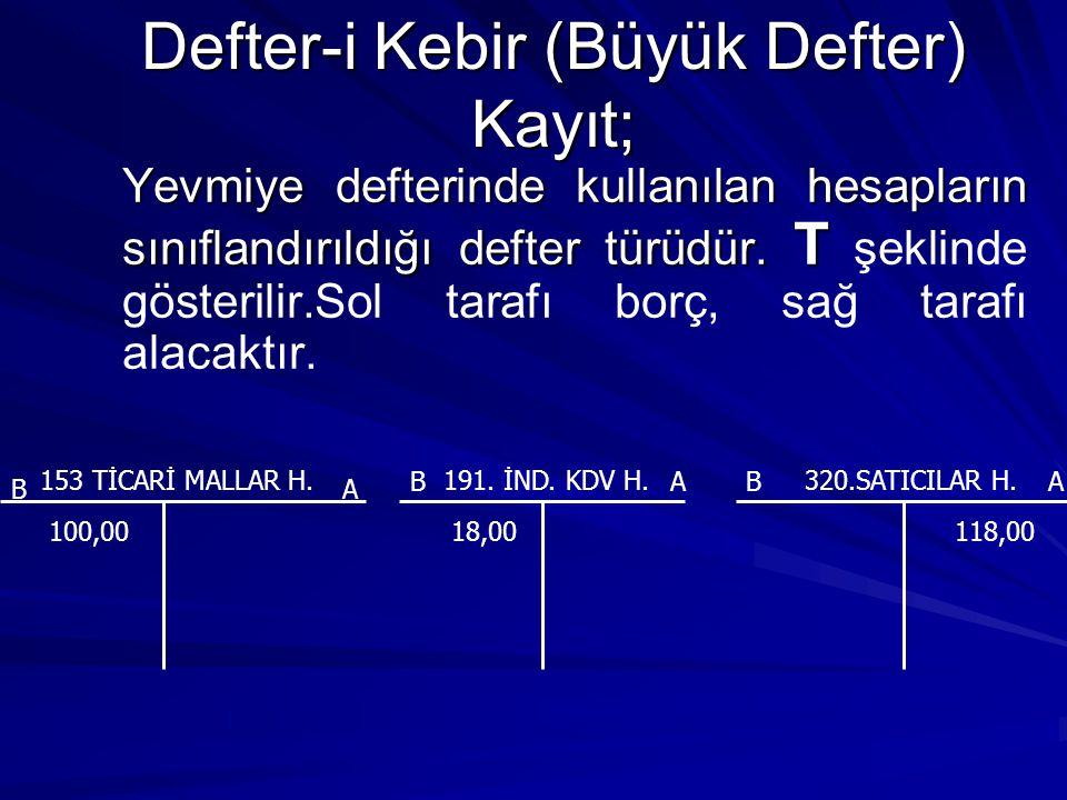 Defter-i Kebir (Büyük Defter) Kayıt; Yevmiye defterinde kullanılan hesapların sınıflandırıldığı defter türüdür. T Yevmiye defterinde kullanılan hesapl