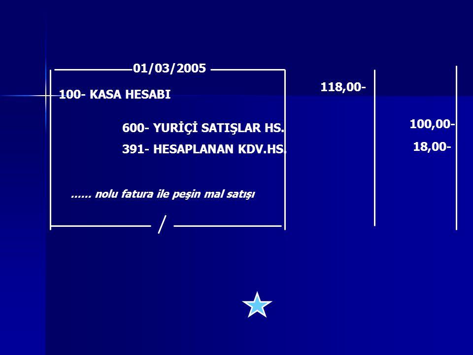 01/03/2005 100- KASA HESABI 118,00- 600- YURİÇİ SATIŞLAR HS. 391- HESAPLANAN KDV.HS. …… nolu fatura ile peşin mal satışı 100,00- 18,00-