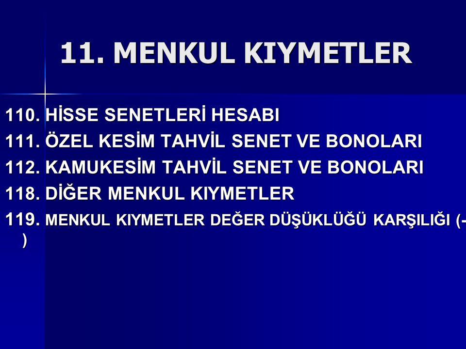 110.HİSSE SENETLERİ HESABI 111. ÖZEL KESİM TAHVİL SENET VE BONOLARI 112.
