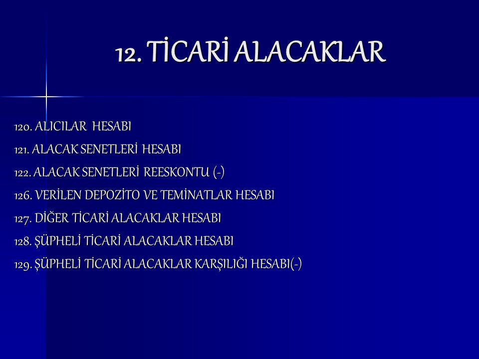 12. TİCARİ ALACAKLAR 120. ALICILAR HESABI 121. ALACAK SENETLERİ HESABI 122. ALACAK SENETLERİ REESKONTU (-) 126. VERİLEN DEPOZİTO VE TEMİNATLAR HESABI